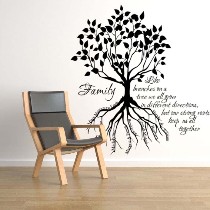 Family Tree Root Names Giant Decal